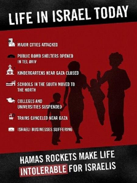 HAMAS AND ISRAEL 1