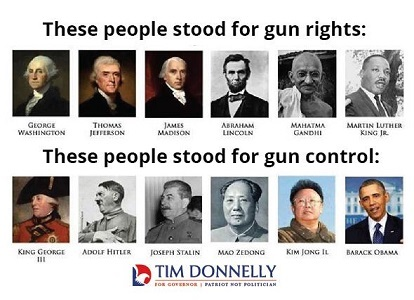 GUN CONTROL AND 2ND AMENDMENT